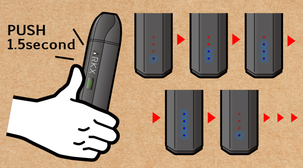 Sタイプ 加熱温度の変更方法