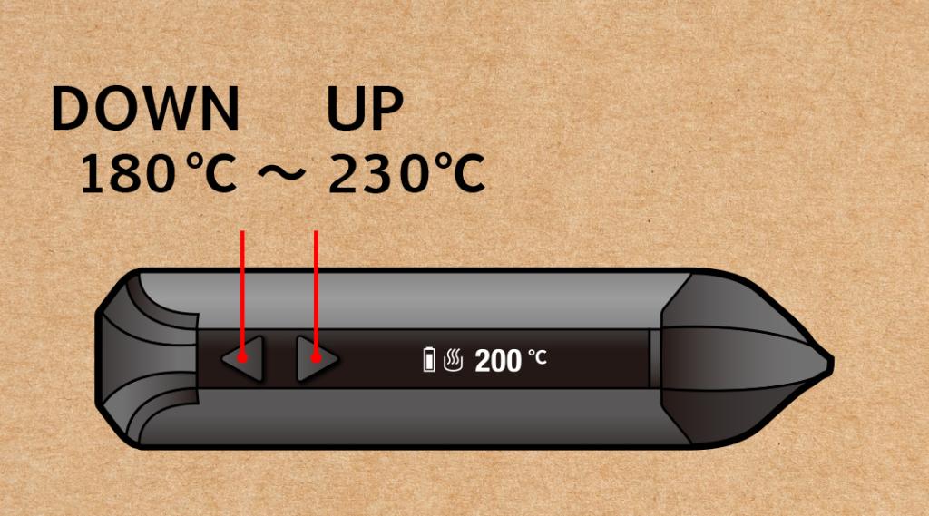 Xタイプ 加熱温度の変更方法